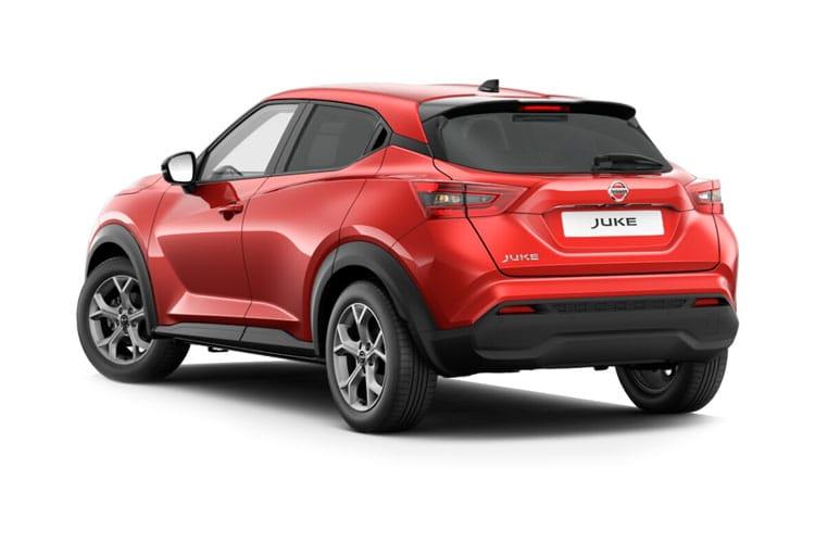 Niewiarygodnie Nissan Juke Leasing Deals   Rivervale RU92