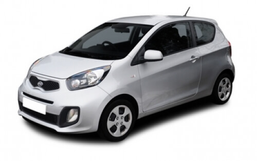 Blog / kia picanto lease under £150 blog