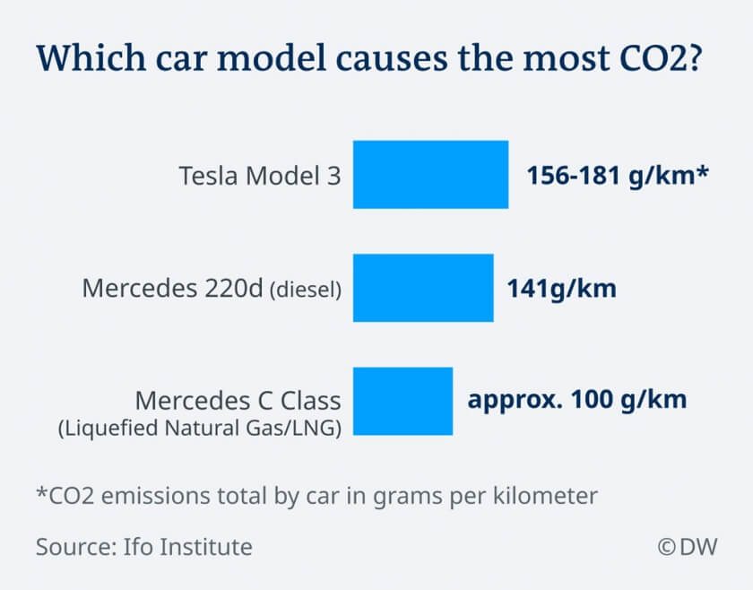 car-model-co2-comparison.jpg
