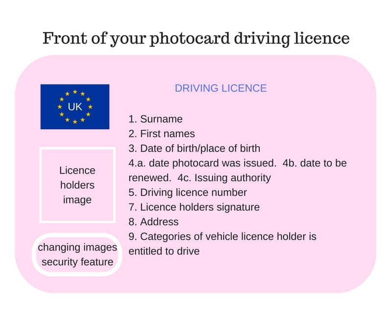 front of driving licence