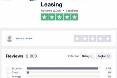 Rivervale Celebrates 2000 Reviews on Trustpilot!